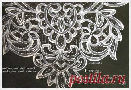 Cliches of lace of the broderie anglaise and idea of their application.