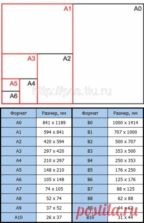 Какой размер имеют листы бумаги формата А в сантиметрах и пикселях?