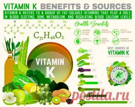 Сколько организму необходимо витамина К / Будьте здоровы