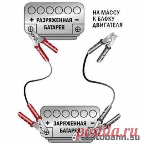 Аренда АКБ: как прикурить аккумулятор от другой машины   autobann.su