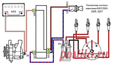 Неисправности контактной системы зажигания ВАЗ 2101-2107