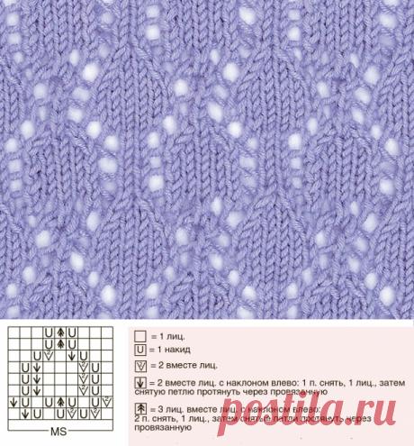 Узор «Тюльпаны» - схема вязания спицами. Вяжем Узоры на Verena.ru