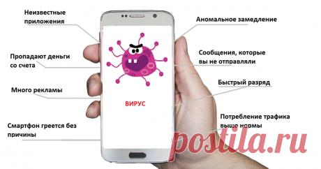 Косвенные признаки, которые указывают на возможное присутствие вируса в смартфоне   Записки Айтишника   Яндекс Дзен