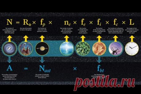 Ученые пересчитали вероятность существования внеземных цивилизаций - Новости Общества - Новости Mail.Ru