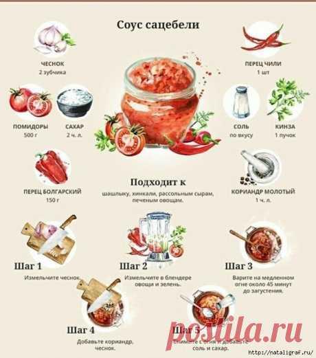Заливки-соусы для салатов