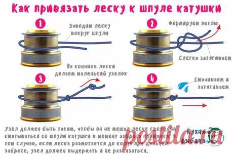 Правильная намотка лески на катушку | Кухня рыбака | Яндекс Дзен