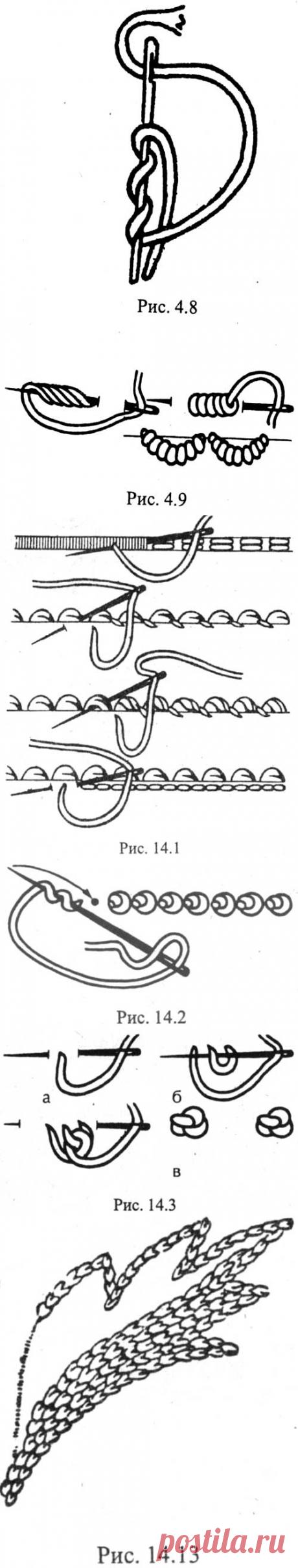 Самоделки: Уроки вышивания. Урок 14 - швы, заменяющие гладь, зубчики, цепочка из узелков, двойной узелок, непрерывная цепочка из узелков, или коралловый шов, цепочка из двойных узелков, китайский узелок, шов из узелков-бусинок, или жемчужный шов, стебельчатый шов с узелками, армянский шов, шов полуцепочкой с узелками, или спиральный, шов цепочкой с узелками, крестообразный шов с узелками, зигзаг, елочка, петельный шов с узелками, крученый тамбурный шов, двухцветный тамбурный шов, двойной тамбур