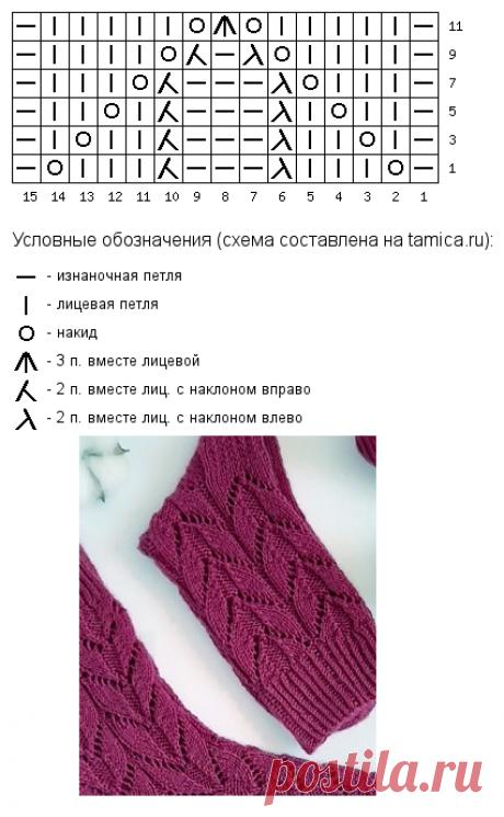 схема узора для ажурных носков на размер 36/37 пряжа носочная 410-420м/100г. (200-210м/50г)