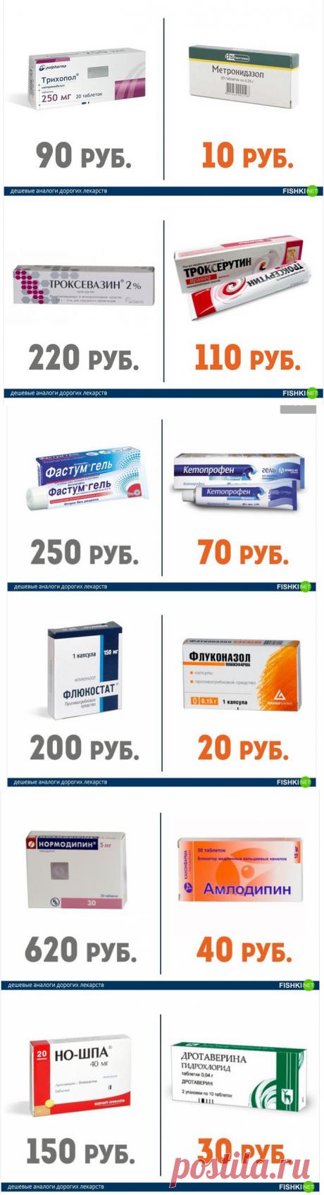 ПРЕПАРАТЫ - АНАЛОГИ !!!  **Дорогие 116 лекарств - и их более дешевые аналоги!