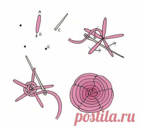 Мастер-класс по вышивке розы-паутинки | НЕСКУЧНАЯ ВЫШИВКА | Яндекс Дзен