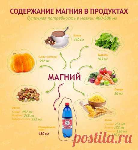 Зачем нужен магний и в каких продуктах он содержится