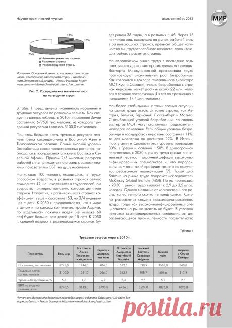 Современный мировой рынок рабочей силы - тема научной статьи по экономике и экономическим наукам, читайте бесплатно текст научно-исследовательской работы в электронной библиотеке КиберЛенинка