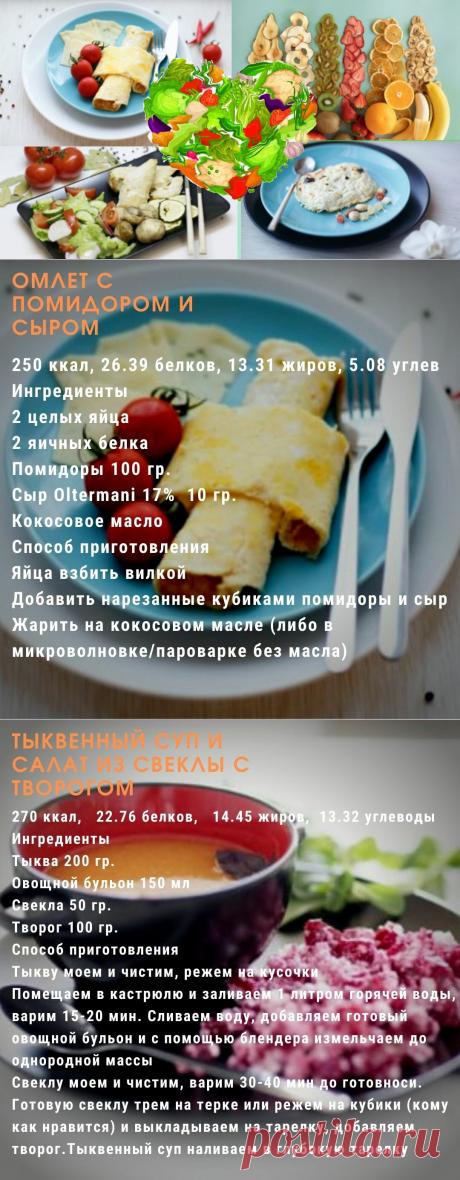 Подборка 5 полезных блюд за 120 рублей из продуктов, которые есть почти в каждом продуктовом магазине | В здоровом теле здоровый дух | Яндекс Дзен