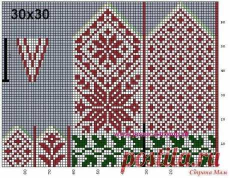 «схемы варежек с орнаментом: 12 тыс изображений найдено в Янд» — карточка пользователя Елена Т. в Яндекс.Коллекциях