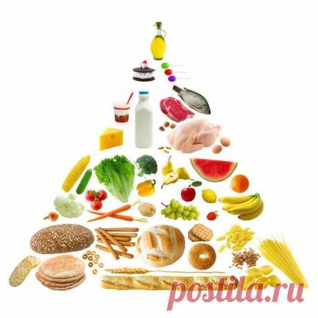 ТАБЛИЦА КАЛОРИЙНОСТИ ПРОДУКТОВ . КАЛОРИЙНОСТЬ ПРОДУКТОВ ПИТАНИЯ  Энергетическая потребность человека измеряется в килокалориях(ккал). Слово калория происходит от латинского слова calor — тепло. У каждого продукта питания своя энергетическая ценность...