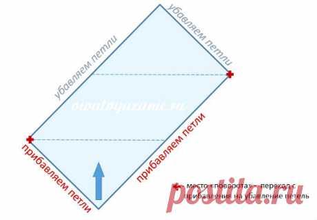 Вязание по диагонали спицами: описание, модели