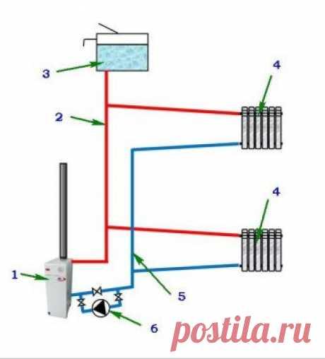Схема отопления 2 х этажного частного дома - как сделать правильный выбор