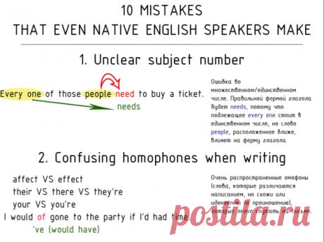 10 самых распространенных ошибок, которые совершают даже носители английского языка | как я выучил английский | Яндекс Дзен