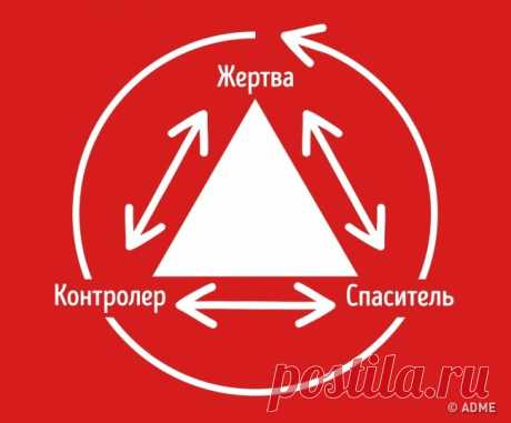 All who want to have a happy family should know about Karpman's triangle