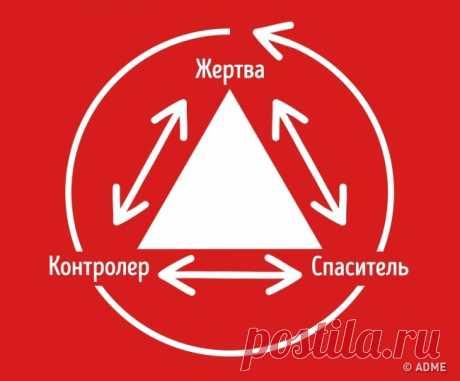 О треугольнике Карпмана стоит знать всем, кто хочет иметь счастливую семью   Треугольник Карпмана — это самая распространенная модель взаимоотношений между людьми. Впервые описал ее классик трансактного анализа Стивен Карпман в 1968 году. Люди манипулируют друг другом, завис…
