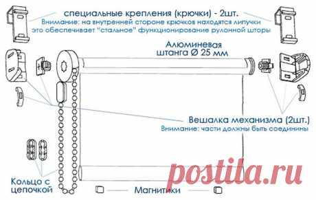 Рулонные шторы в интерьере - фото 75 идей дизайна рулонных штор