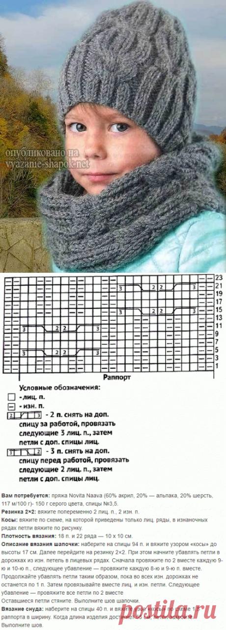 Удобная зимняя шапка для ребенка спицами   Вязание Шапок - Модные и Новые Модели