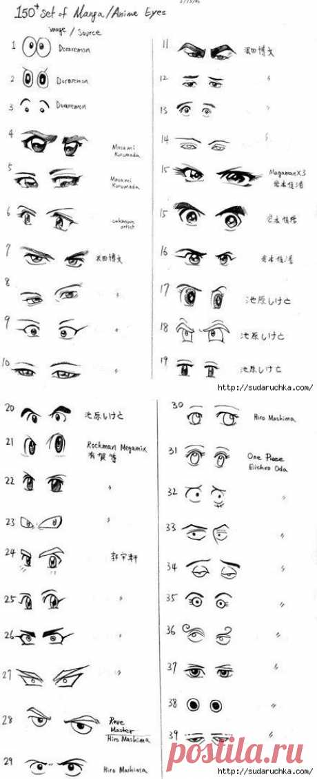 """Рисуем глаза"". Уроки рисования.."