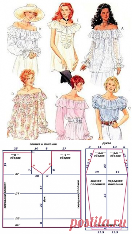 The simple dresses with patterns sewed by the hands; modeling options | Councils to women of fashion