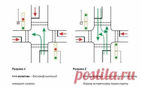 В Астане установят экспериментальный светофор