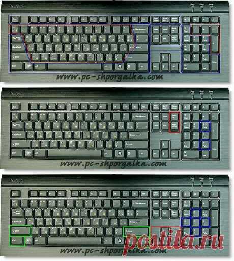 Про эти клавиши вы должны знать.