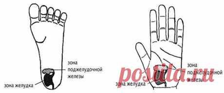 Точечный массаж для лечения поджелудочной железы - 3 точки для самомассажа | Поджелудочная железа | Яндекс Дзен