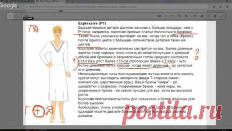 Гамин-Классик. Рекомендации Ларсон для стилевого типажа. 18+ - Яндекс.Видео
