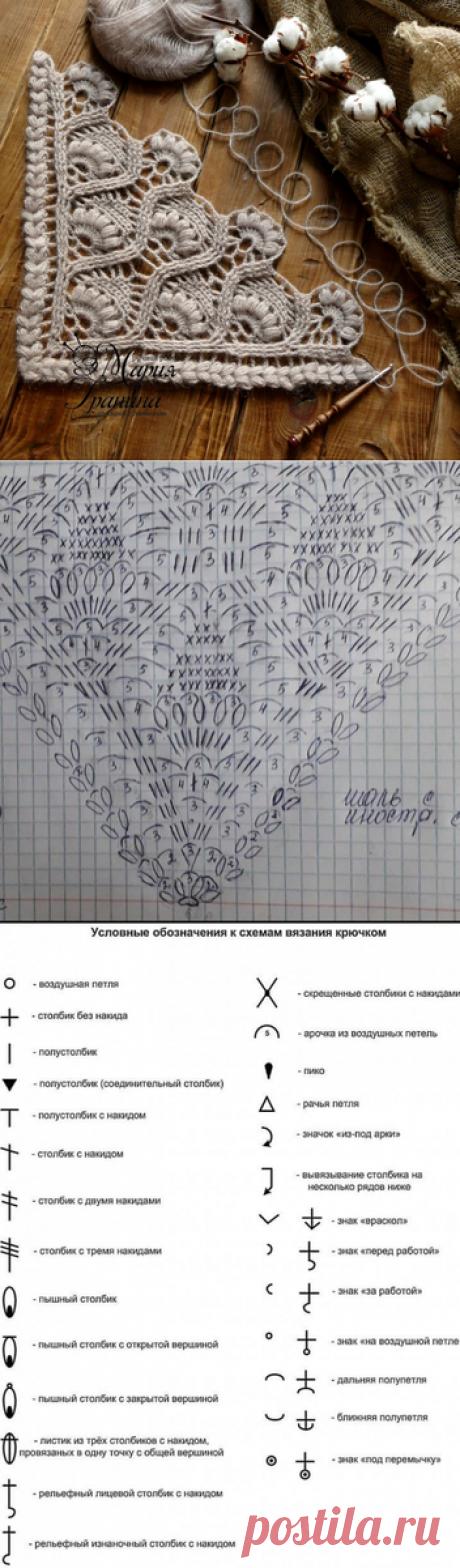 Нашла в Интернете красивые узоры крючком для шалей (делюсь) | Факультет рукоделия | Яндекс Дзен