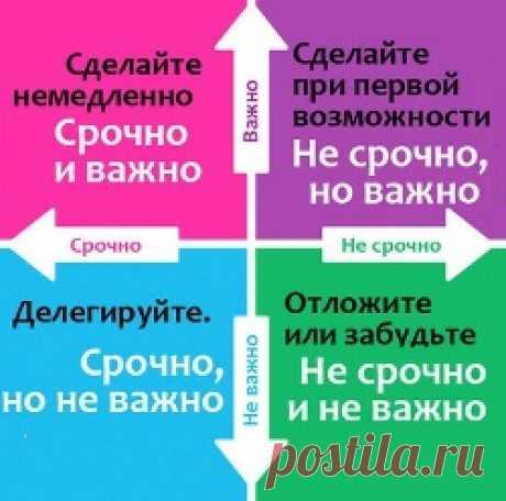Матрица Эйзенхауэра - MaxXHelP.ru - Помощь по-максимуму. Как делать распределить дела перед Новым Годом, составить списки дел