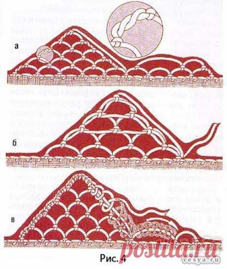 Кружева иглой — техника плетения и примеры | Мой Милый Дом - хенд мейд идеи рукоделия и дизайна
