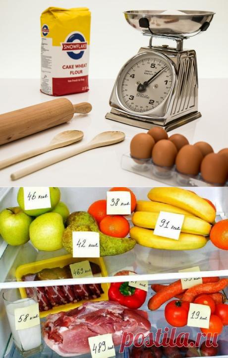 Как я мгновенно считаю калории без таблиц и калоризаторов   Похудеть-помолодеть   Яндекс Дзен