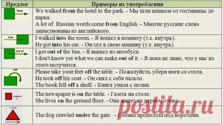 on sale / for sale Say it better in English #Useful_phrase #English #better #تعلم_الانكليزية_معنا.: 1 тыс изображений найдено в Яндекс.Картинках