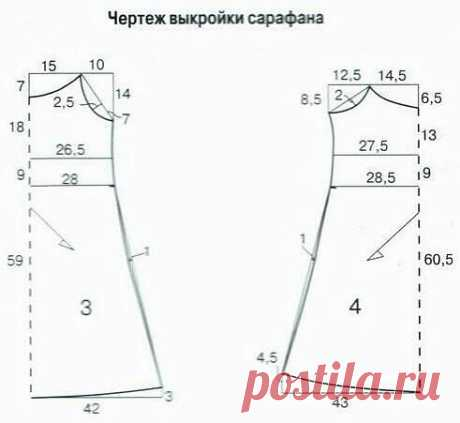 Выкройка летнего сарафана / Простые выкройки / ВТОРАЯ УЛИЦА