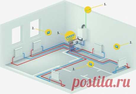 Разбираем, что такое лучевое отопление на примере частного дома в 200 м² | Компания СКГАЗ | Яндекс Дзен