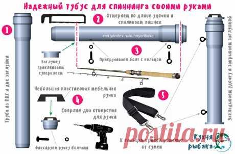 Тубус для переноски и хранения удочек | Кухня рыбака | Яндекс Дзен