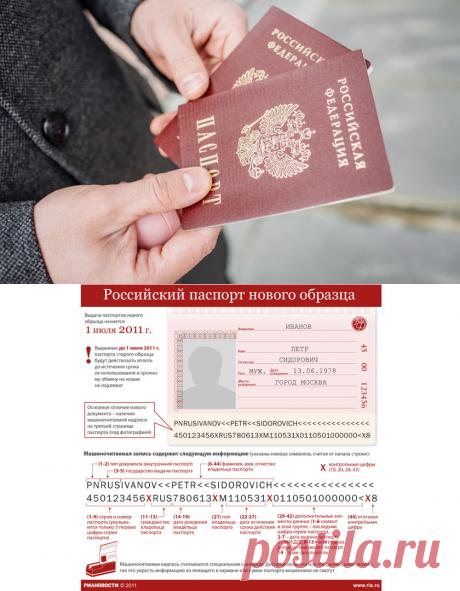 Что означают цифры в паспорте РФ - Hi-Tech Mail.ru