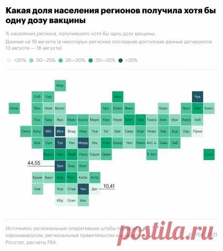 Как проходит вакцинация от COVID-19 в России. Инфографика. Белгородская область без обязательной вакцинации для работников вышла в лидеры по доле привитых, выяснил РБК. Дагестану даже эта мера не помогла выбиться из аутсайдеров. Как проходит кампания в регионах — в инфографике