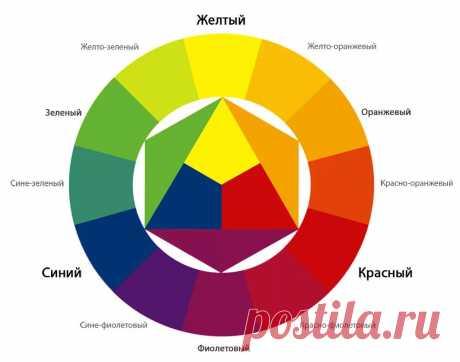 3 самые распространённые ошибки при сочетании цветов в одежде