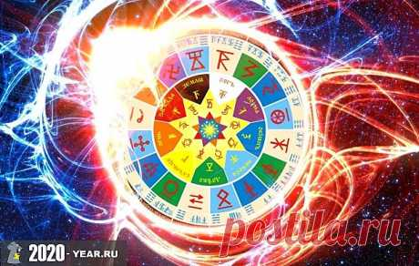 2020 год по славянскому календарю - символ какого животного Символ 2020 года по славянскому календарю – Прядущий Мизгирь, он же Паук. Славянский гороскоп на 2020 год по дате рождения.