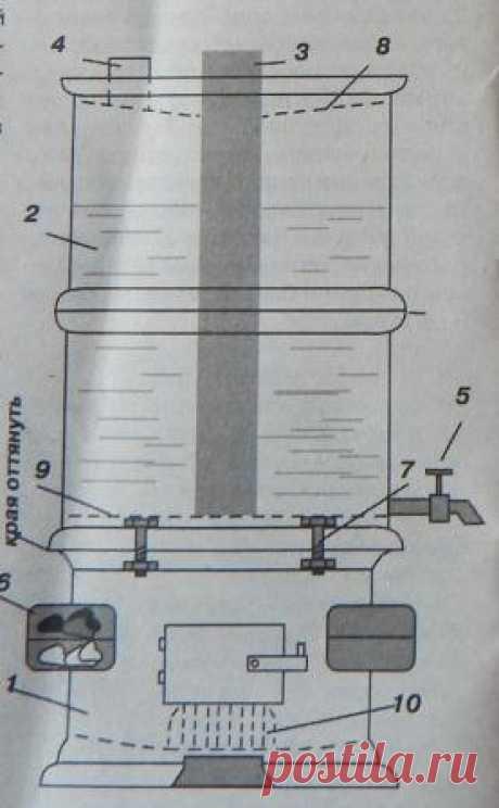 Печки для бани из тракторных дисков