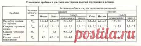 расчет глубины проймы и другие формулы: 13 тыс изображений найдено в Яндекс.Картинках