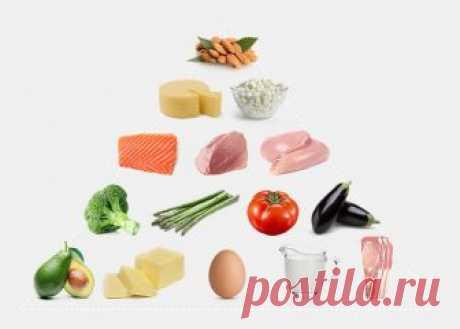 Жиру —жир: Как похудеть на безуглеводной диете 10 важных принципов высокожировой диеты и масса практических советов