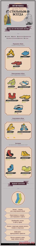 Мужской стиль. Гид по мужской обуви. Выбор носков