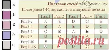 Шарф *Fox Paws* узором лисьи лапки без протяжек - Modnoe Vyazanie ru.com