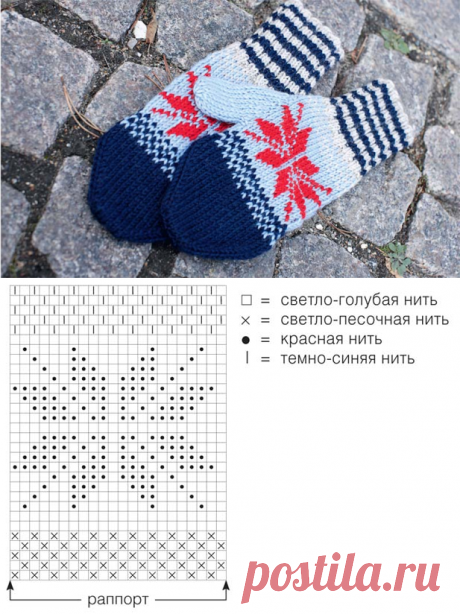 Mittens with a jacquard pattern - the scheme of knitting by spokes